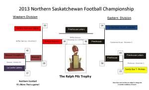 2013 Playoffs Final